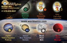 Searching for Best Indian Astrologer in Toronto? Contact our best astrologer in Toronto who will solve all type of problems in a scientific way, For more details please contact Marriage Astrology, Kali Mata, Love And Marriage, Toronto, Indian, Searching, Mystery, Life, Celestial