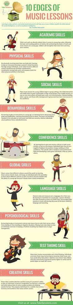 10 Edges of Music Lessons Infographic - http://elearninginfographics.com/10-edges-of-music-lessons-infographic/