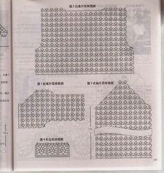 Crochet Patterns to Try: Free Pattern for Crochet Summer Bolero - Beginner Crochet Bolero Tips