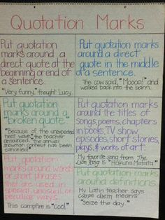 An Educator's Life: Anchor Charts and More Soem charts that realy help at a glance! MP