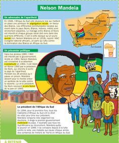 Fiche exposés : Nelson Mandela French Teaching Resources, Teaching French, Ap World History, Modern History, Nelson Mandela For Kids, French Phrases, French Classroom, French Language Learning, School Subjects