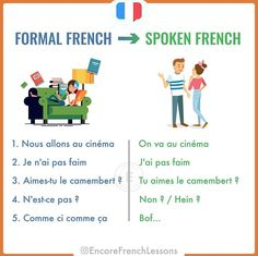 Common French Phrases, Basic French Words, French Slang, French Grammar, French Language Lessons, French Lessons, French Words Quotes, Learn French Free, French Basics