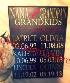 Grandchildren Family Mothers Day Subway Art by OliviaQuinnCouture