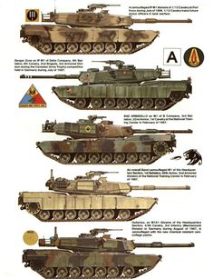 US main battle tank in different variations.