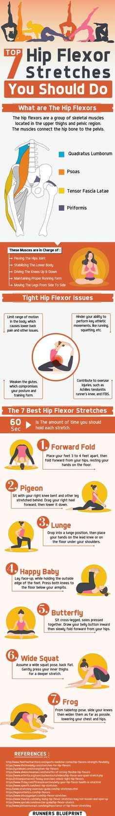 The 7 Hip Flexors Stretches You Should Be Doing — Runners Blueprint Running For Beginners, How To Start Running, Running Tips, Stretches For Runners, Hip Stretches, Stretching Exercises, The Bo, Best Cardio Workout, Workout Routines