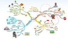 iMindMap is a program enables you to arrange, make, innovate, plan, existing, notate, understand, framework, connect, problem fix and venture handle all in one location. http://www.imindmapreview.com/