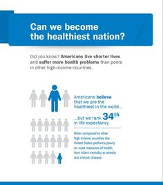 We're working to become the Healthiest Nation in One Generation – but we can't do it alone! Find out what YOU can do during #NPHW 2016
