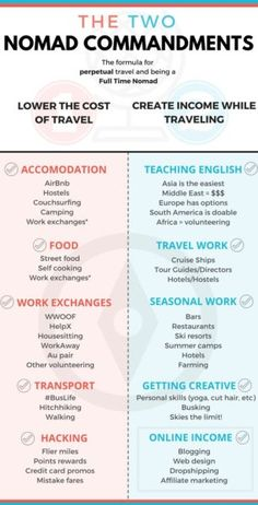 Find out the 2 Nomad Commandments here   For more travel and digital nomad tips visit Living to Roam   livingtoroam.com