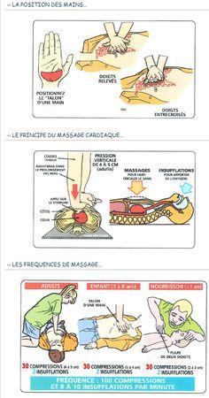 RCP (Réanimation Cardio-Vasculaire) ces gestes sont à effectuer si la victime ne respire plus.