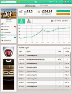Make money with you own posts and whatever you posts.  New Social Networking site TSU. Read for full details and start making money online.. :)