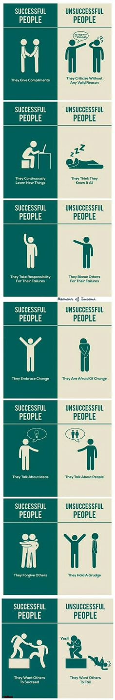 Sikap, Tabiat dan Ciri-ciri Insan Berjaya. http://memoirinsani.blogspot.com Differences Between Successful And Unsuccessful People