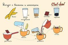 #йогурт #с #бананом #и #шоколадом #еда #рецепты #вкусно #мужская #кухня #готовим #детям #На #заметку #Note #Полезно #Знать #Интересные #факты
