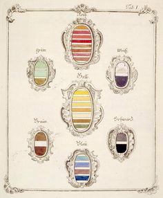 [ antique + primary color hierarchy + gorgeous + things were done so beautifully 200+ years ago! ]  German naturalist:inventor Jacob Christian Schaffer color system 1769