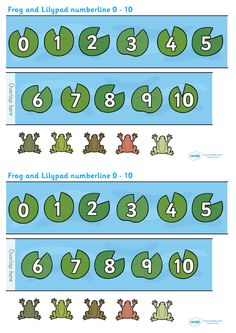 0-10 Frog and Lilypads Numberline - Pop over to our site at www.twinkl.co.uk and check out our lovely Numeracy primary teaching resources! numeracy, maths, Numberline #Numeracy #Numeracy_Resources