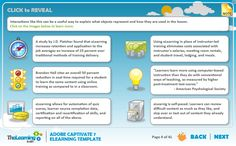 Captivate 7 eLearning Template | The Learning Smith