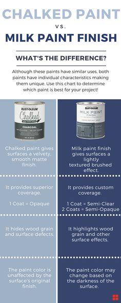 ideas diy painted furniture distressed projects for 2019 Chalk Paint Projects, Diy Art Projects, Diy Furniture Projects, Craft Paint, Repurposed Furniture, Rustic Furniture, Distressed Furniture Painting, Paint Furniture, Dresser Furniture