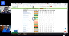 How To Make Money, How To Become, Terms Of Service, Stock Market, Android Apps, Google Play, Bar Chart, Insight, Ios