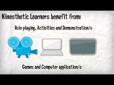 Different types of Learners - YouTube