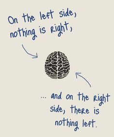 This is wrong with your brain:  On the left side, there is nothing right,  and on the right side, there is nothing left