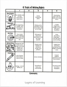 Paragraph writing rubric paragraph rubrics pinterest paragraph 6 traits of writing rubric 2 fandeluxe Gallery