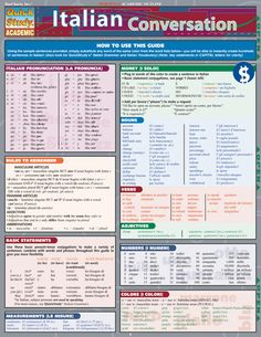 ITALIAN CONVERSATION QuickStudy® $4.95 This handy guide is perfect for the student or traveler.  4-page laminated guide includes: • Italian pronunciation (la pronuncia) • rules to remember • basic statements • money (i soldi) • nouns • verbs • adjectives • numbers (i numeri) • colors (i colori) • measurements (le misure) • food (il cibo) • to ask questions (fare domande) and more! #Italian #study