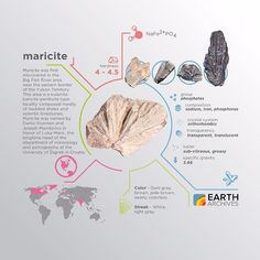 Maricite was named by Darko Sturman and Joseph Mandarino in honor of Luka Maric, the longtime head of the department of mineralogy and petrography at the University of Zagreb in Croatia. #science #nature #geology #minerals #rocks #infographic #earth #maricite #zagreb #croatia
