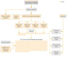 an overview of the functions of the cabinet of the government of the united kingdom The introduction of devolution under the new labour government  basis, of  functions at present exercised by ministers and parliament.