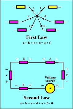 Kirchoff's Laws: junction rule (represents conservation of electrical charge) and loop rule (conservation of energy)