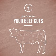Visit this website and get to know your beef cuts. Getting To Know You, Knowing You, Advice, Beef, Website, Learning, Meat, Studying, Teaching
