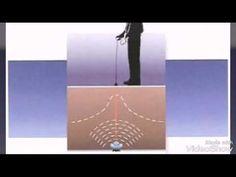 شركة كشف تسربات المياه بالأحساء 0505907292 - YouTube