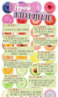 Healthy Diet Plans, Get Healthy, Healthy Life, Healthy Living, Ketogenic Recipes, Keto Recipes, Fitness Motivation Tumblr, Egg Diet Plan, Eat Fruit