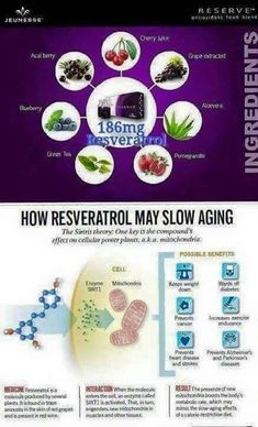 Get it now! Slow Age with: https://anyues.jeunesseglobal.com/pt-PT/reserve