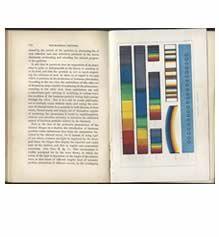 ༺༺༺♥Elles♥Heart♥Loves♥༺༺༺ ............♥Color Charts♥............ #Color #Chart #ColorChart #Inspiration #Design #Moodboard #Paint #Palette #Decorate #Art #Renovate ~ ♥Mungo Ponton, The Material Universe, 1863 -