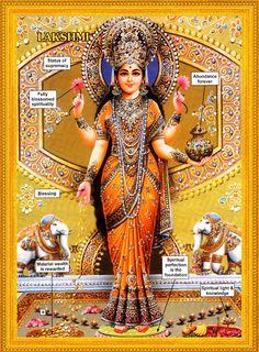 HINDUISM THOUGHTS: Meaning of Lakshmi Ji..the Shaki of Vishnu...