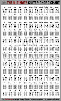 FREE Guitar Chord Chart – The Acoustic Guitar Site