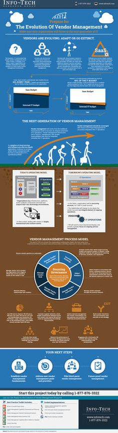 Create a Practical BYOE Action Plan Infographic IT Infographics - incident action plan