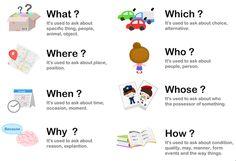 Pytania szczegółowe w angielskim (wh questions) Wh Questions, This Or That Questions, Learn Polish, Vowel Worksheets, Alphabet Tracing, Kids Vector, School Motivation, Banner Printing, English Lessons
