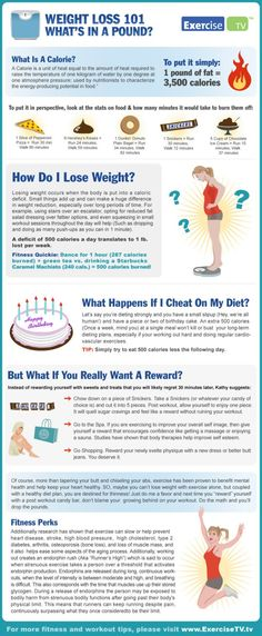 Smart Health and fitness tip to discover here. Pop to the image-pin reference 9420201878 for added straight-forward killer fitness resource today. Health And Beauty, Health And Wellness, Health Fitness, Workout Fitness, Fitness Foods, Health Diet, Health Care, Get Healthy, Healthy Tips