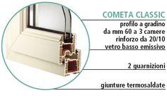 COMETA PROILO DI PVC CHIAMATECI PER PREVENTIVI AL 0258315644 O SCRIVETECI CON LE MISURE