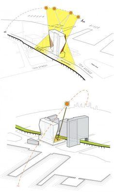 Now that's a great Sun Diagram: Solar Carve Tower Studio Gang Architects Architecture Concept Diagram, Architecture Sketches, Architecture Board, Architecture Graphics, Architecture Design, Architecture Diagrams, Site Analysis Architecture, Architecture Portfolio Layout, Sun Diagram