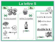 Affiche orthographe : la lettre S - Chez Lutin Bazar
