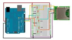 This is a simple tutorial on how to use a SD card with Arduino. On this tutorial, we used the Breakout Board for SD-MMC Cards from SparkFun. First, get a SD C… Hobby Electronics, Electronics Projects, Arduino Chip, Beaglebone Black, Electronic Technician, Electronic Workbench, Raspberry Pi Projects, Technology World, Sd Card