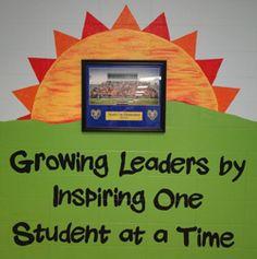 7 habits bulletin board ideas school – Bing Images - Back To School School Leadership, Leadership Quotes, School Counseling, School Hallways, School Murals, School Entrance, School Decorations, School Themes, School Ideas