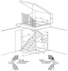 escalier 2/4 tournant                                                                                                                                                                                 More