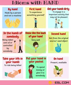 Idioms with Hand