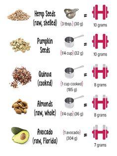 Beg protein