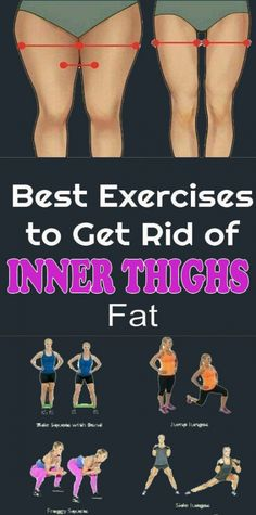 The Best Inner-Thigh Exercises of All Time - Fitness - Fun Workouts, At Home Workouts, Inner Thight Workout, Burn Fat Build Muscle, Mental Training, Thigh Exercises, Slim Thigh Workouts, Fitness Exercises, Health And Fitness Tips
