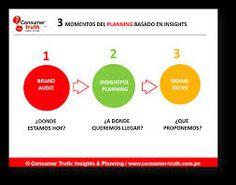 Resultado de imagen para pensamiento estratégico en actividades de cancha