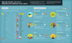 1000 Images About Children Infographics On Pinterest