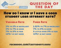 http://www.custudentloans.org/  Student Loan Questions